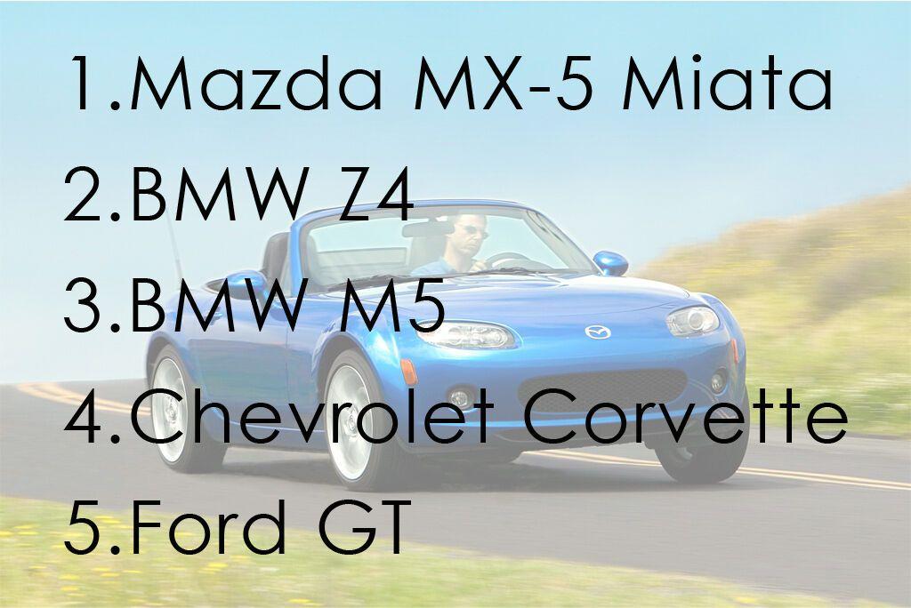 Серед спорткарів перший рядок рейтингу зайняла Mazda MX-5