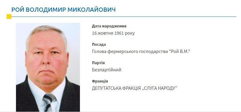 """Под Днепром """"слуга народа"""" за бесценок забрал земли фермеров– СМИ"""