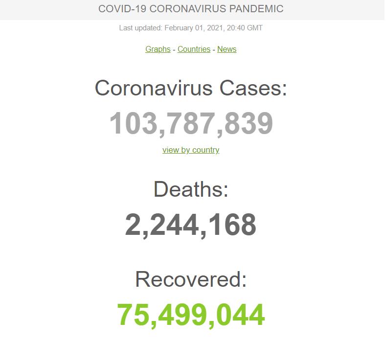 Пандемия коронавируса.