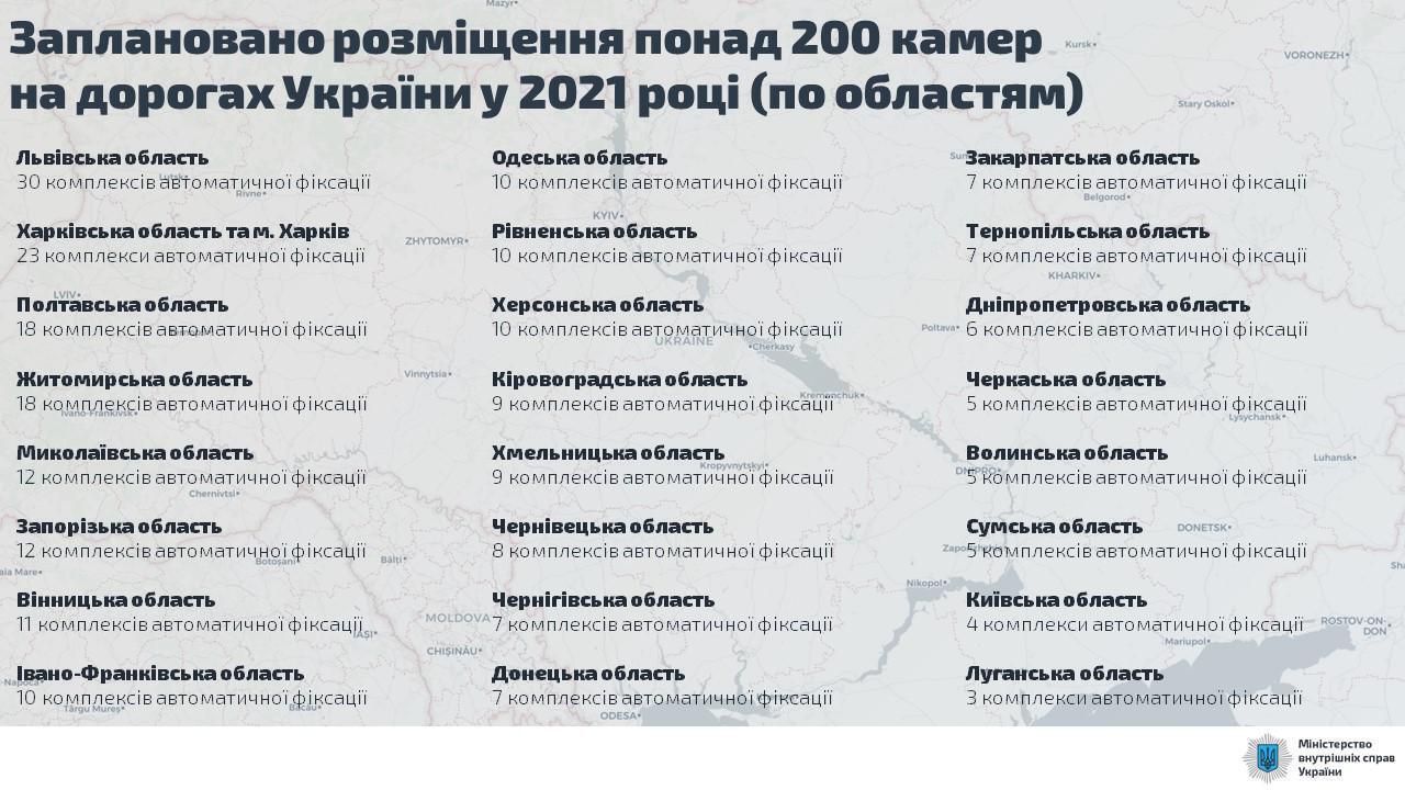 """Сотні камер, штрафи дипломатам і авто-""""фантоми"""": головні заяви МВС про боротьбу з """"війною на дорогах"""""""