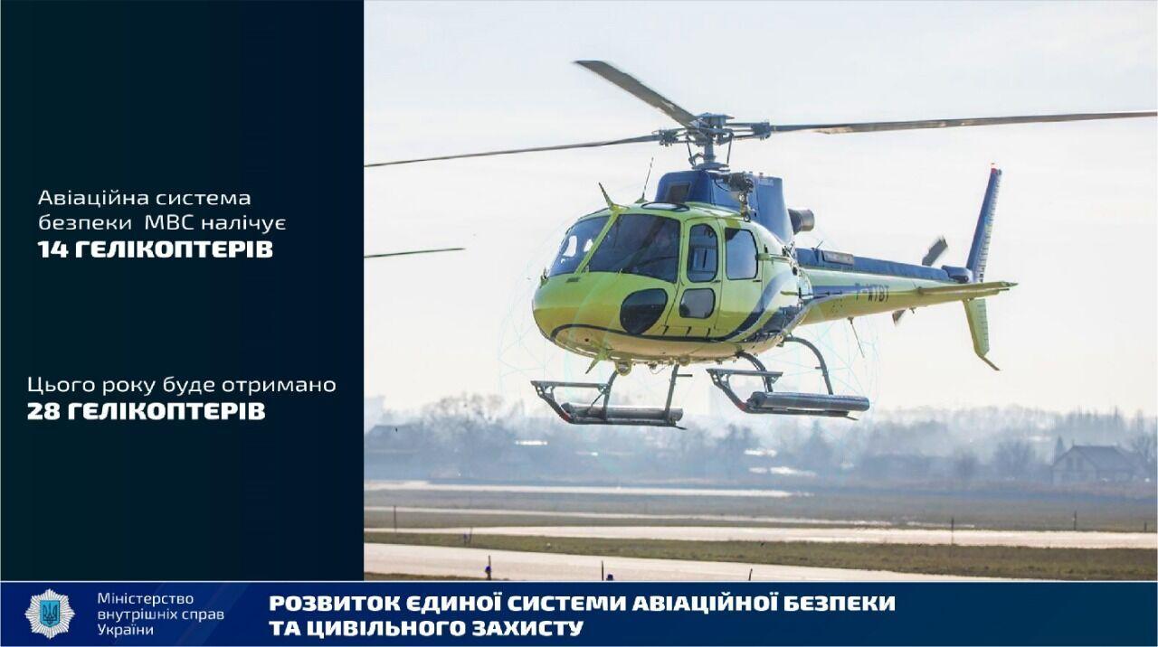 В 2021 году МВД получит 28 новых вертолетов.