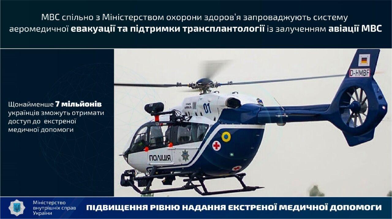 МВД планирует развивать санавиацию в Украине.