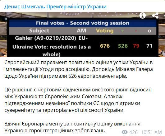 Повідомлення про показове голосування щодо України в ЄП