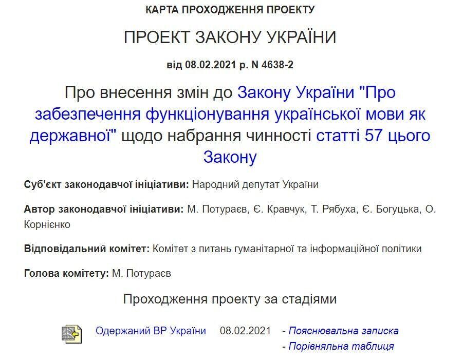 """Карточка прохождения законопроекта """"слуг"""" №4638-2"""