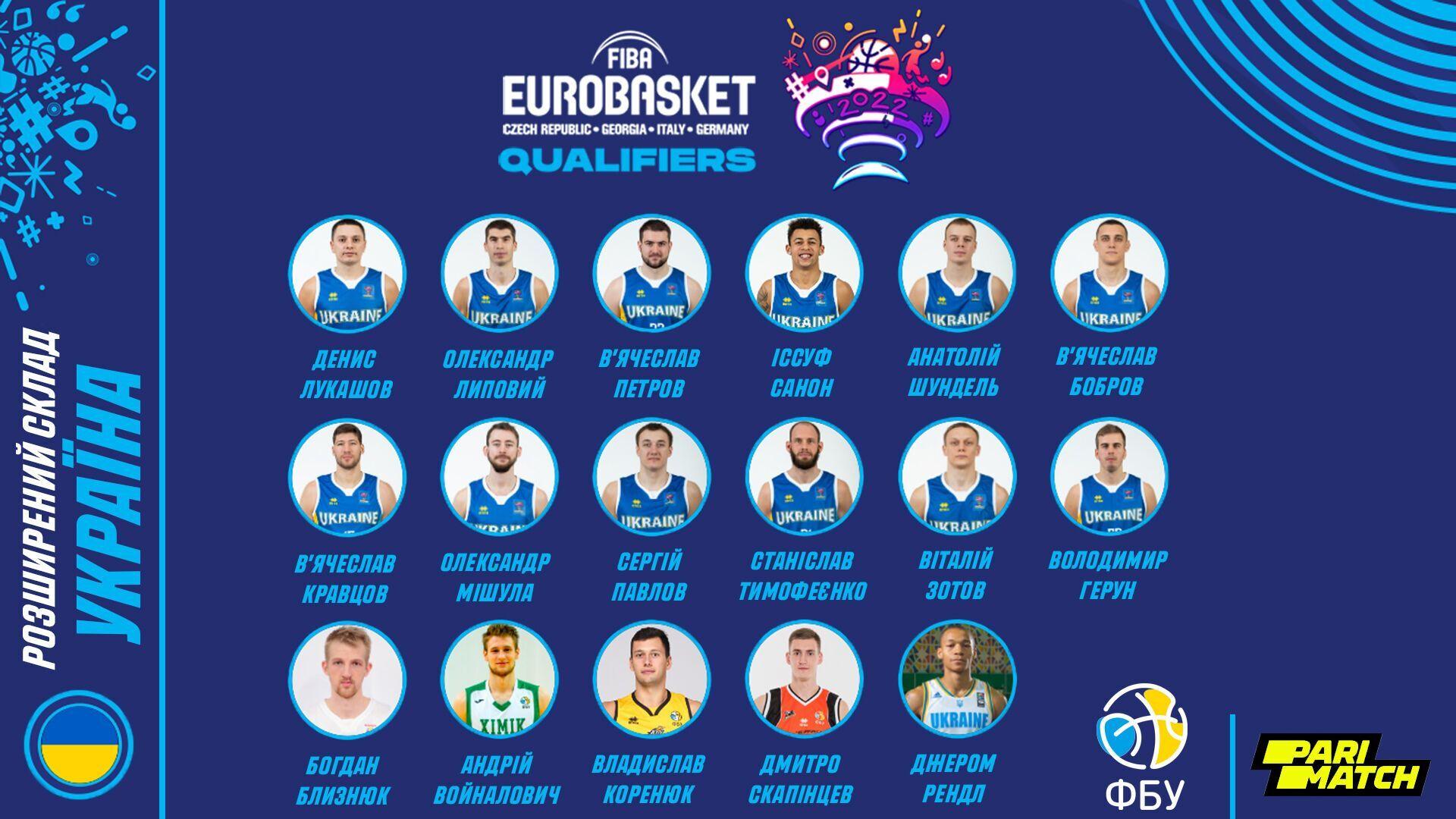 Розширений склад збірної України на вирішальні матчі відбору на Євробаскет-2022