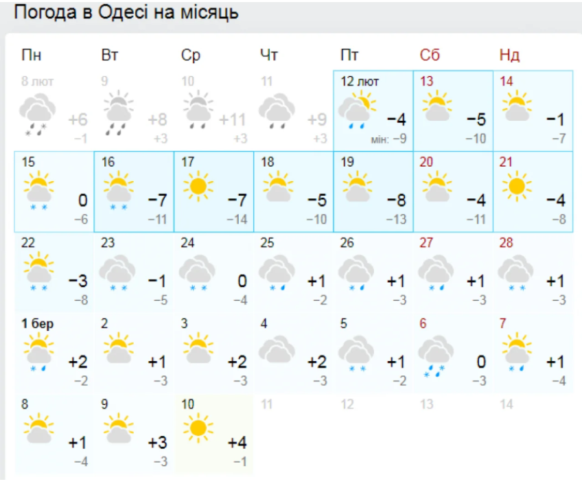 Погода в Одесі на місяць
