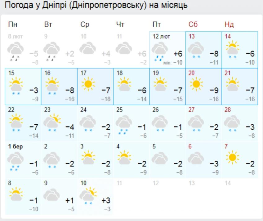 Погода у Дніпрі на місяць