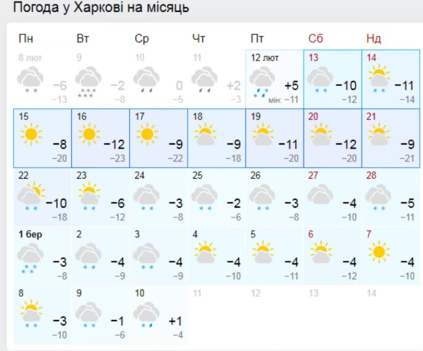 Погода у Харкові на місяць