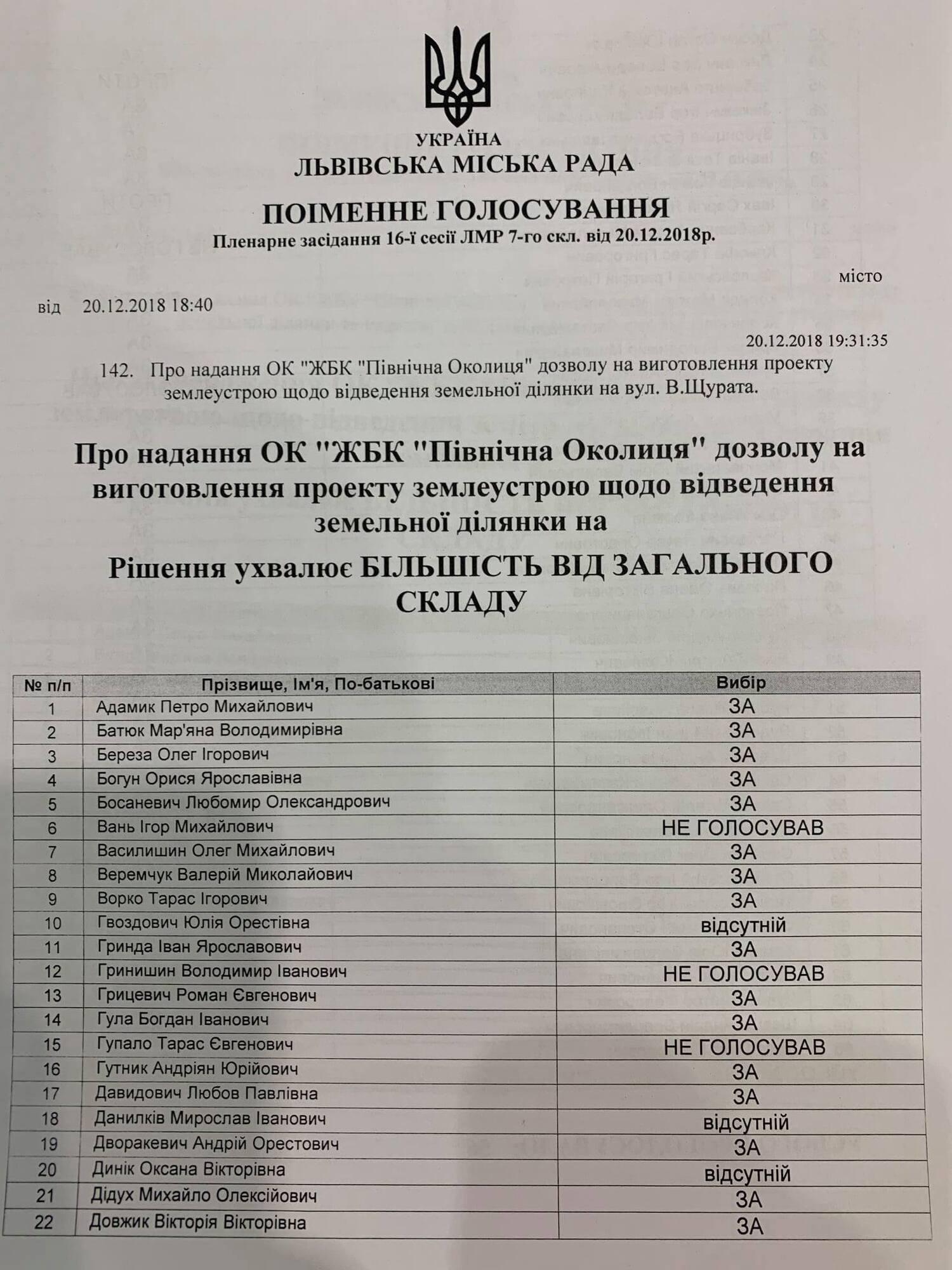 """Застройка """"Північної околиці"""" во Львове: ждем реального исполнения условий меморандума!"""