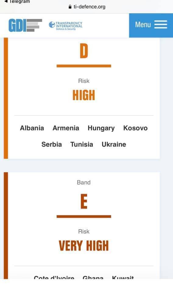 """Что не так с """"прозрачностью"""" """"Укроборонпрома"""""""