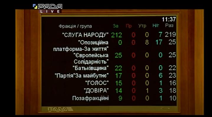 В Раде обратилась к миру с призывом осудить оккупацию Крыма. Документ