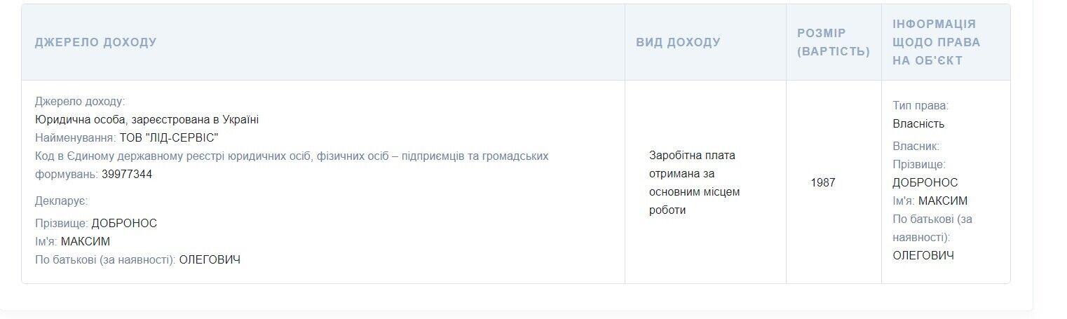 Декларація Максима Доброносов