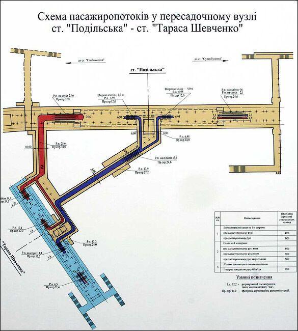Судя по схемам, барельеф Т.Г. Шевченко будет демонтирован