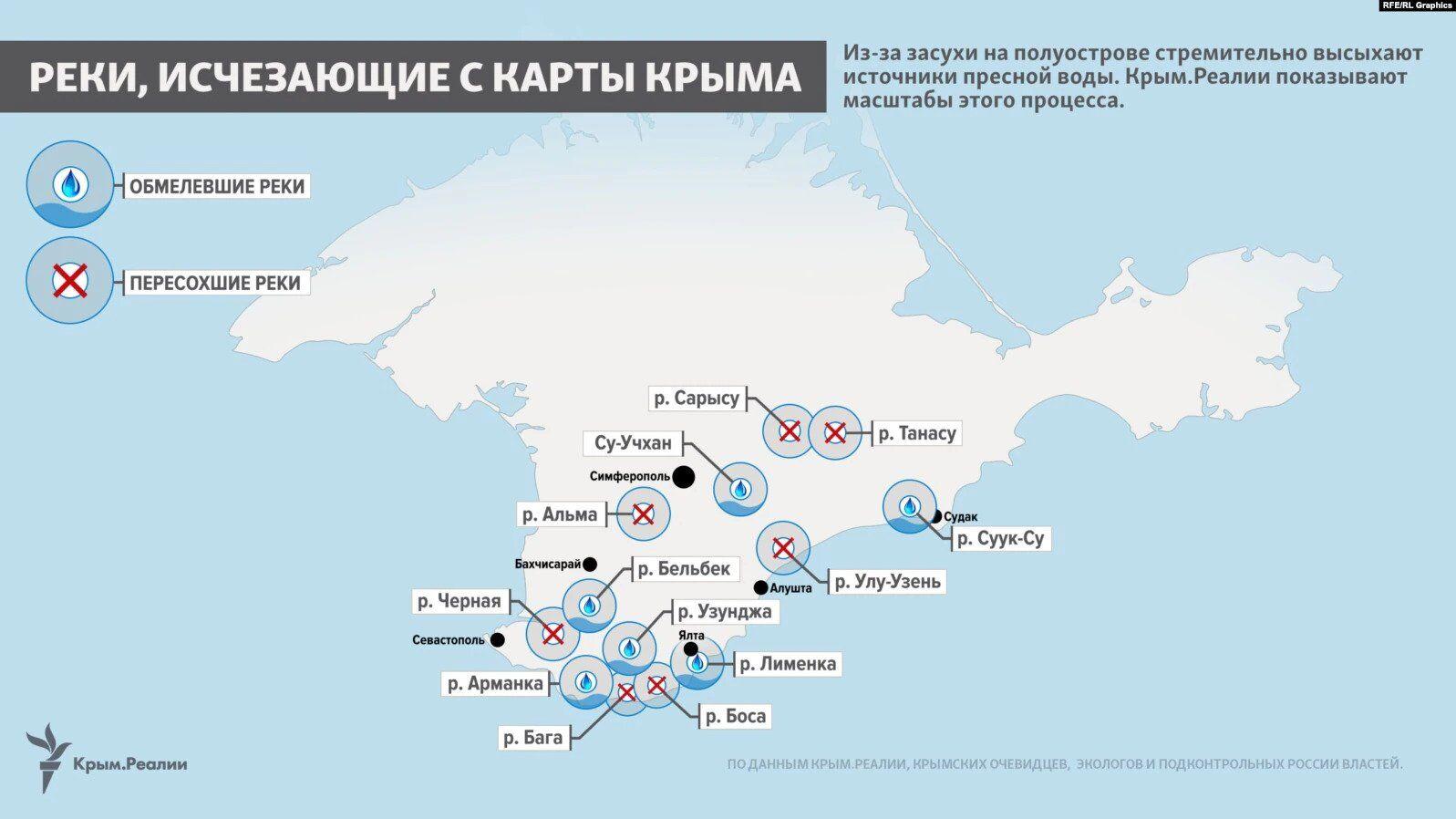 Карта высохших рек в Крыму