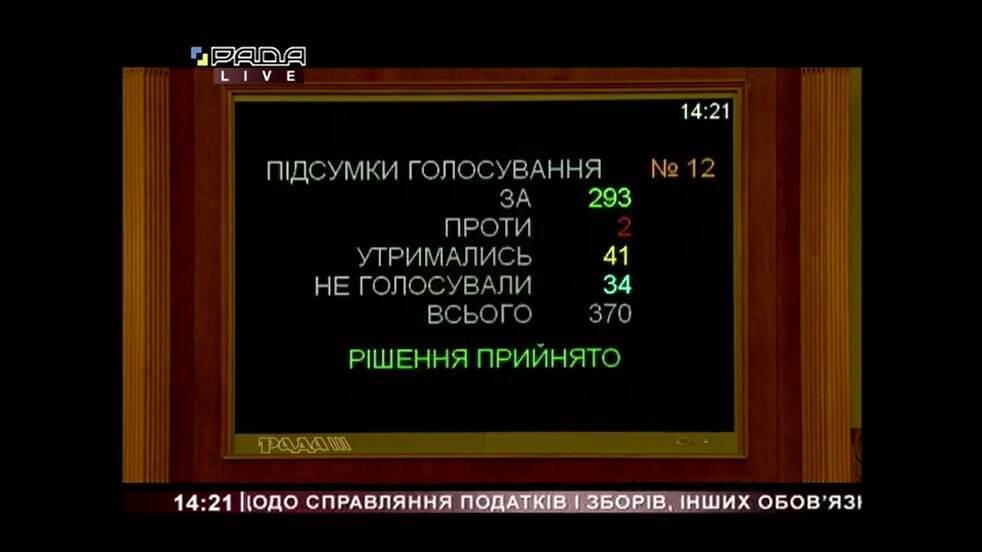 """Розмитнення """"євроблях"""" різко подешевшає: """"слуги"""" ухвалили за основу новий законопроєкт"""