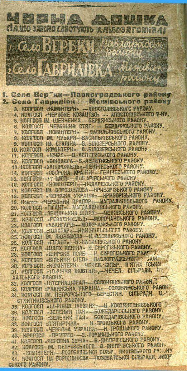 """Документ о занесении украинских сел на """"черные доски"""" во время Голодомора."""