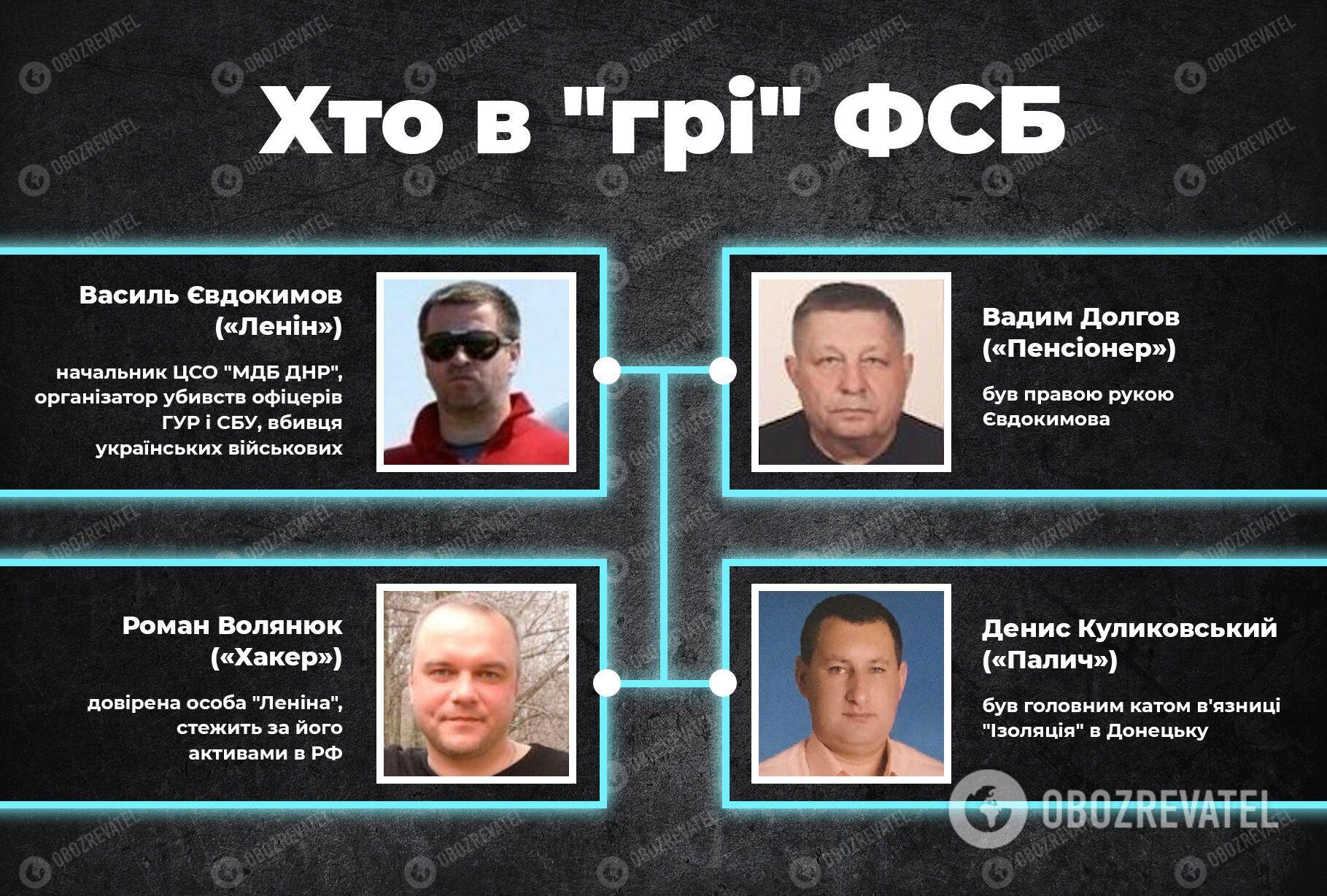 Василь Євдокимов, Роман Волянюк, Вадим Долгов і Денис Куликовський