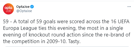 Клуби побили рекорд результативності Ліги Європи