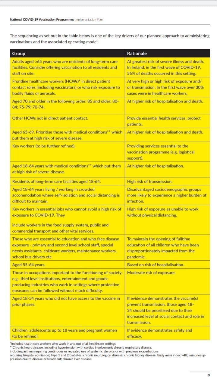 Последовательность запланированного подхода к проведению прививок