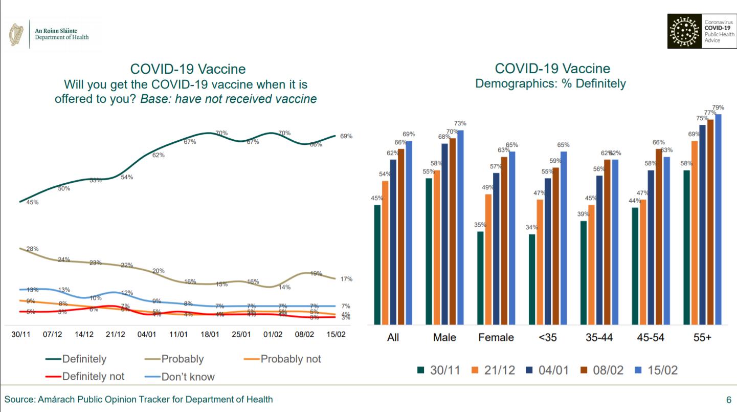 Исследование общественного мнения готовности к вакцинации от COVID-19