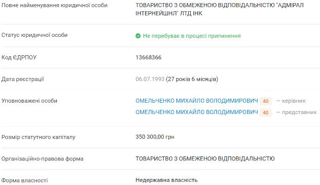 СТО Сергиенко больше похоже на фиктивное предприятие