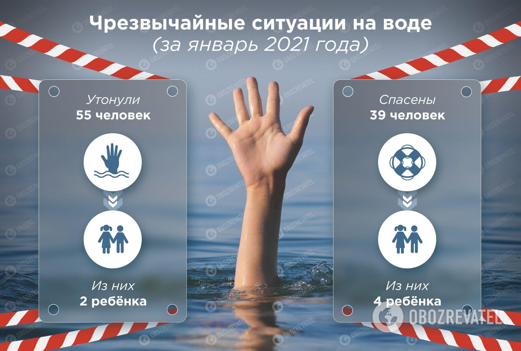 Українцям радять не виходити на лід через мінливу погоду