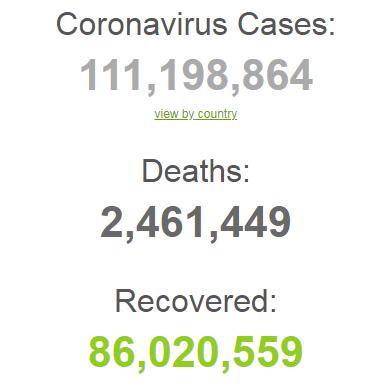 Пандемія коронавірусу у світі