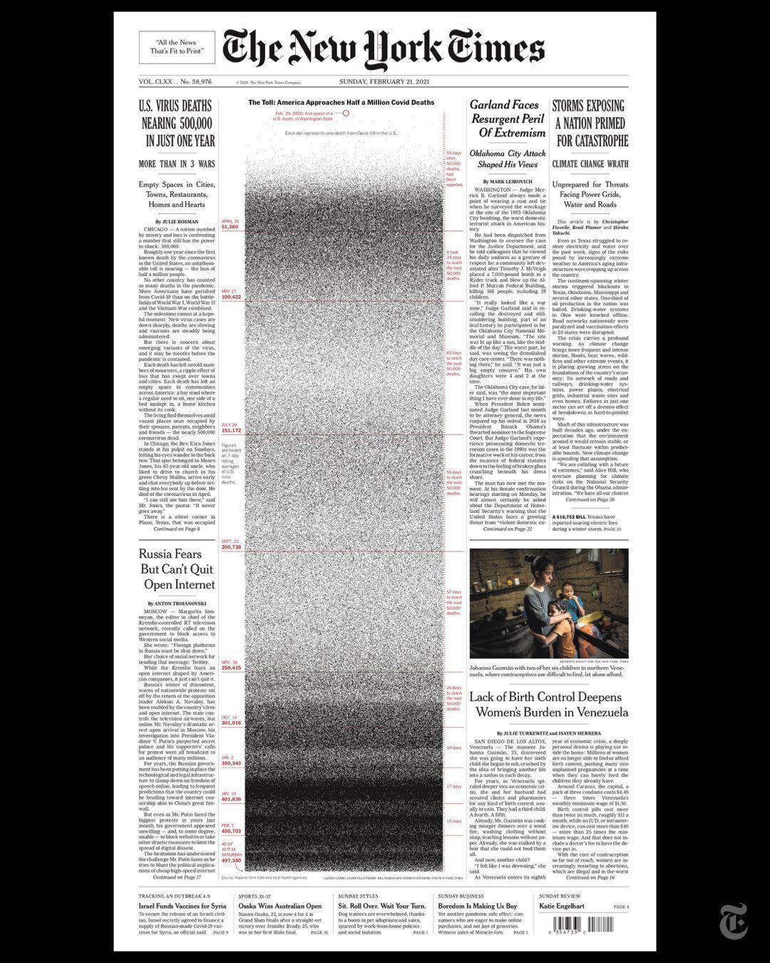 Американское издание изобразило каждую смерть от коронавируса точкой