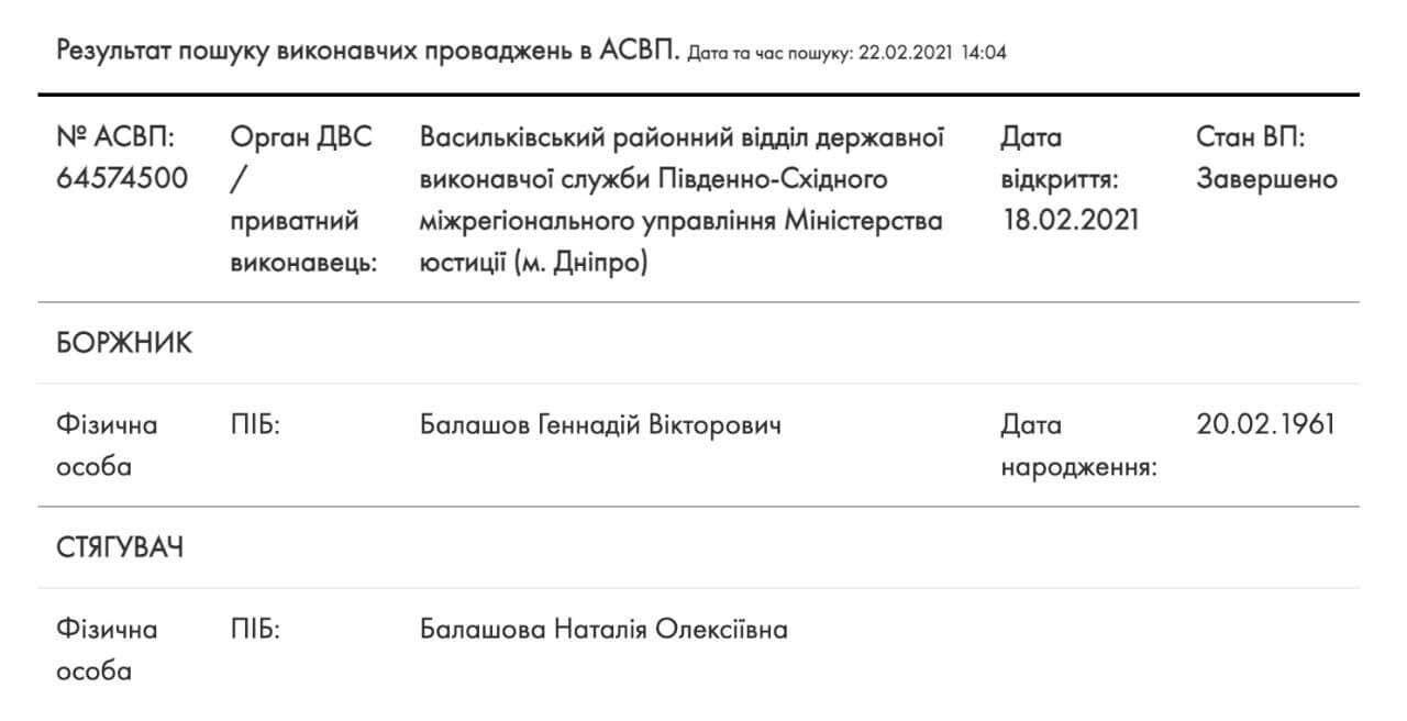 Против Балашова открыто исполнительное производство по неуплате им алиментов