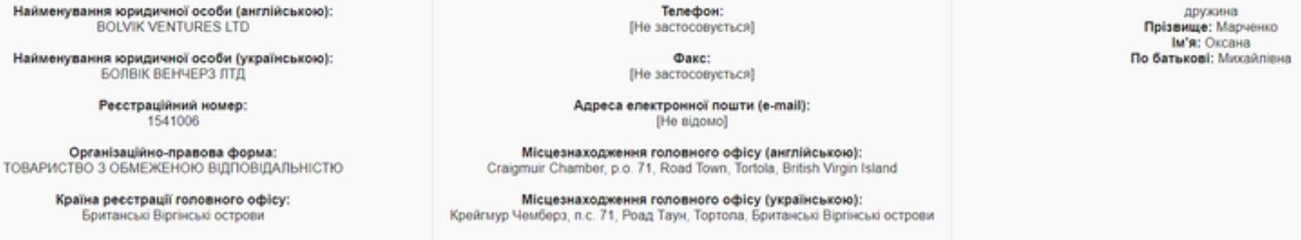 Дані про Bolvik Ventures LTD, якою володіє Оксана Марченко.