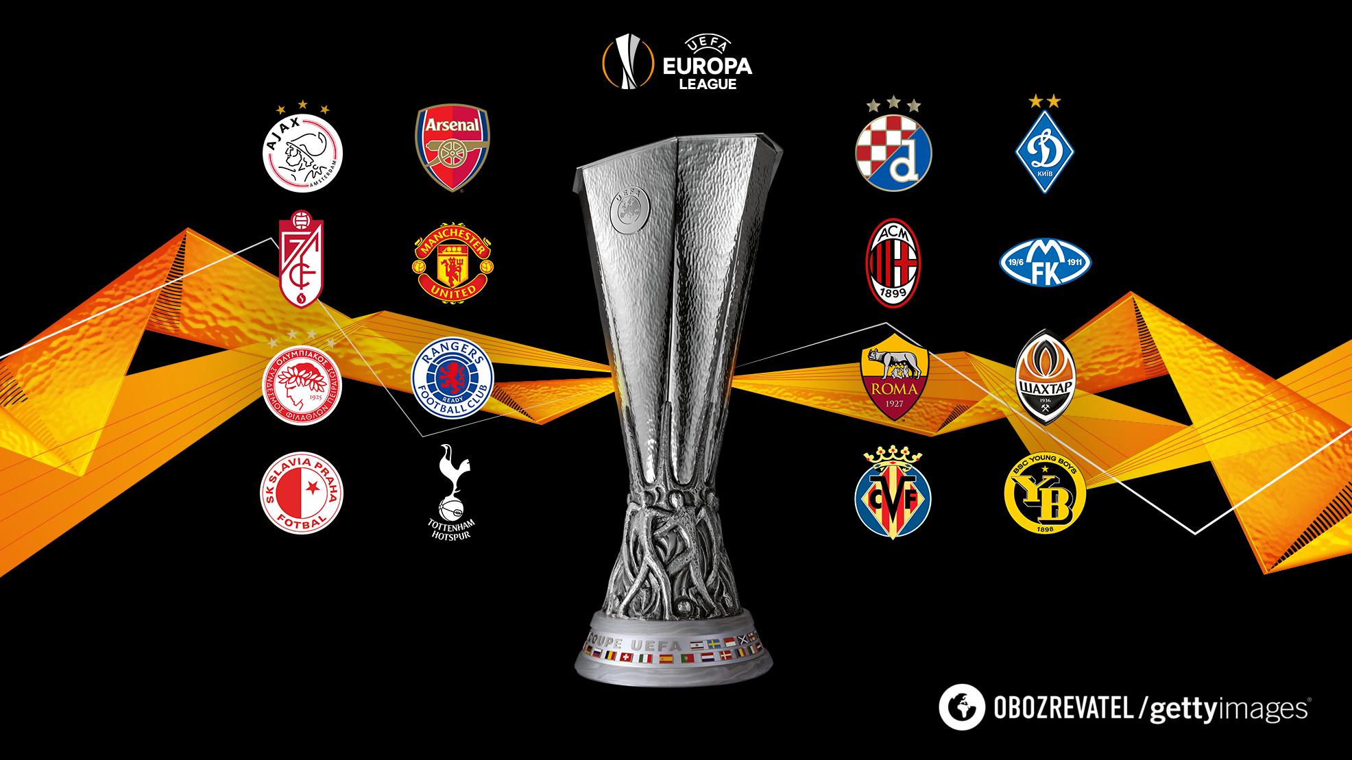 Все участники 1/8 финала Лиги Европы 2020/2021
