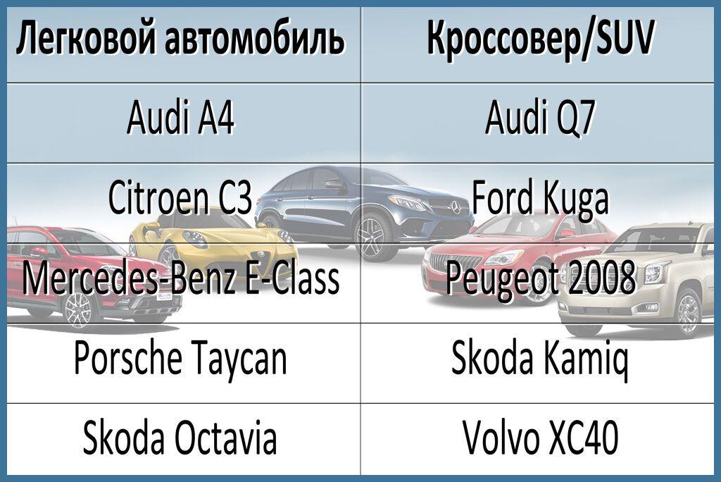 У фінал вийшло 5 легкових авто і 5 SUV