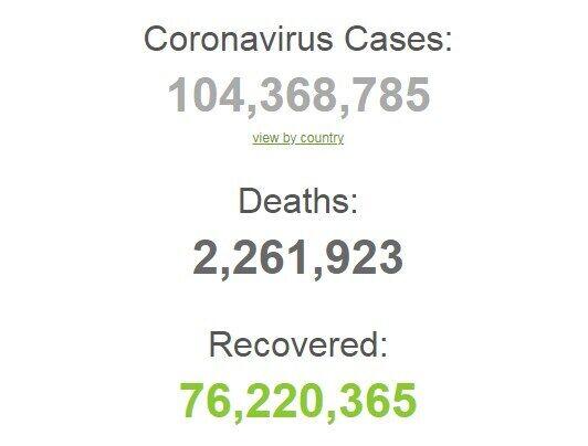 Поширення захворювання в світі.