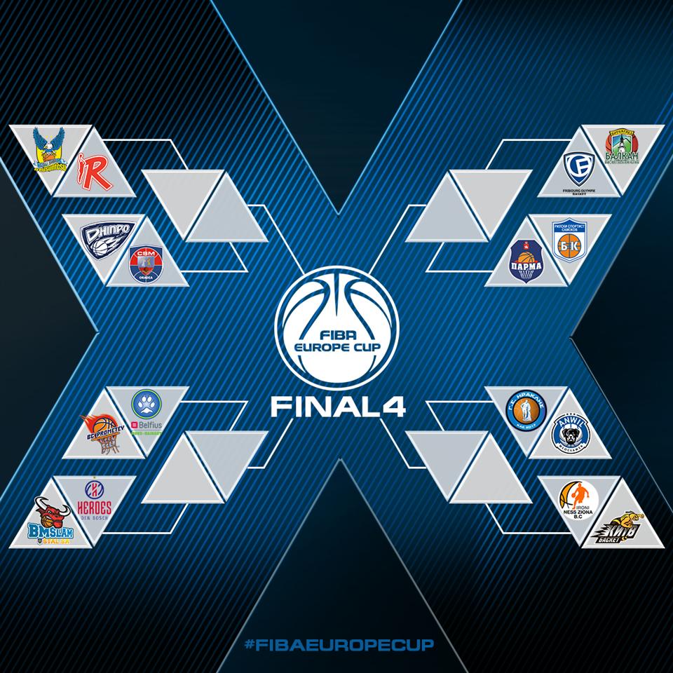Результаты жеребьевки плей-офф Кубка Европы ФИБА