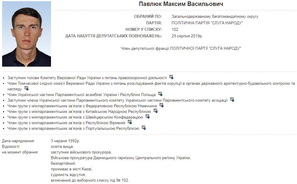 Дані про народного депутата на сайті Ради