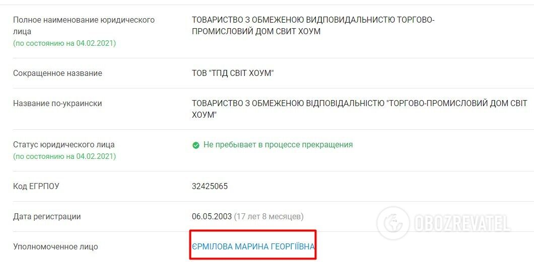 """ООО """"Торгово-промышленный дом Свит Хоум"""""""