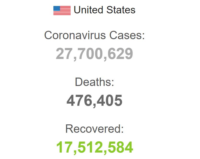 Коронавірус у США.