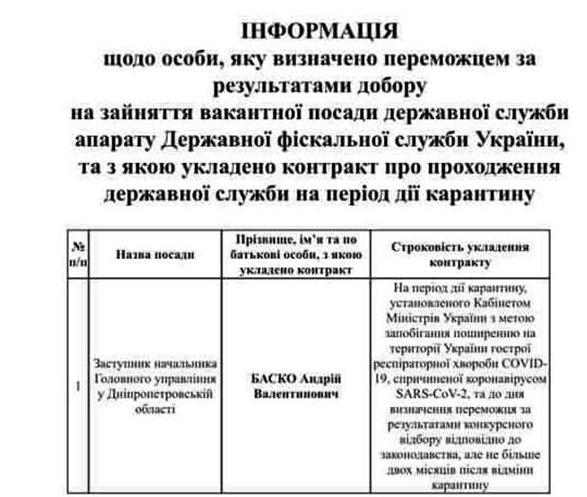 Заместителем начальника ГУ ГФС в Днепропетровской области назначен Андрей Баско