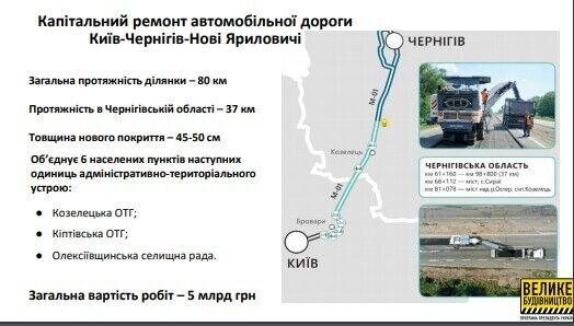 Самым масштабным проектом станет капитальный ремонт автомобильной дороги М-01