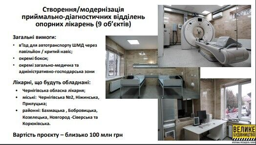 Создание и модернизация приемных отделений опорных больниц