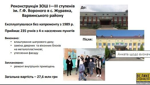 Реконструкция ООШ в Варвинском районе