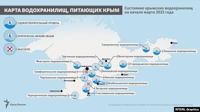 Карта водохранилищ Крыма