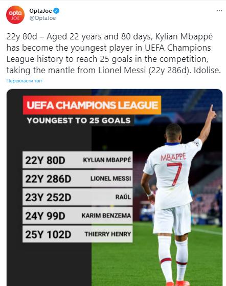 Мбаппе побив рекорд Мессі