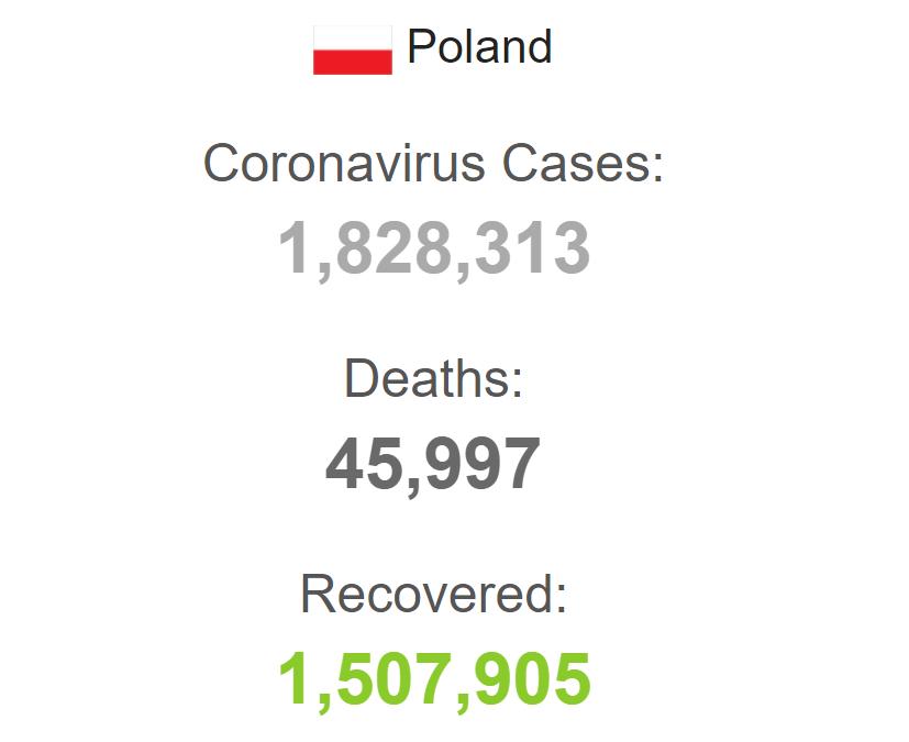 Коронавирус в Польше.