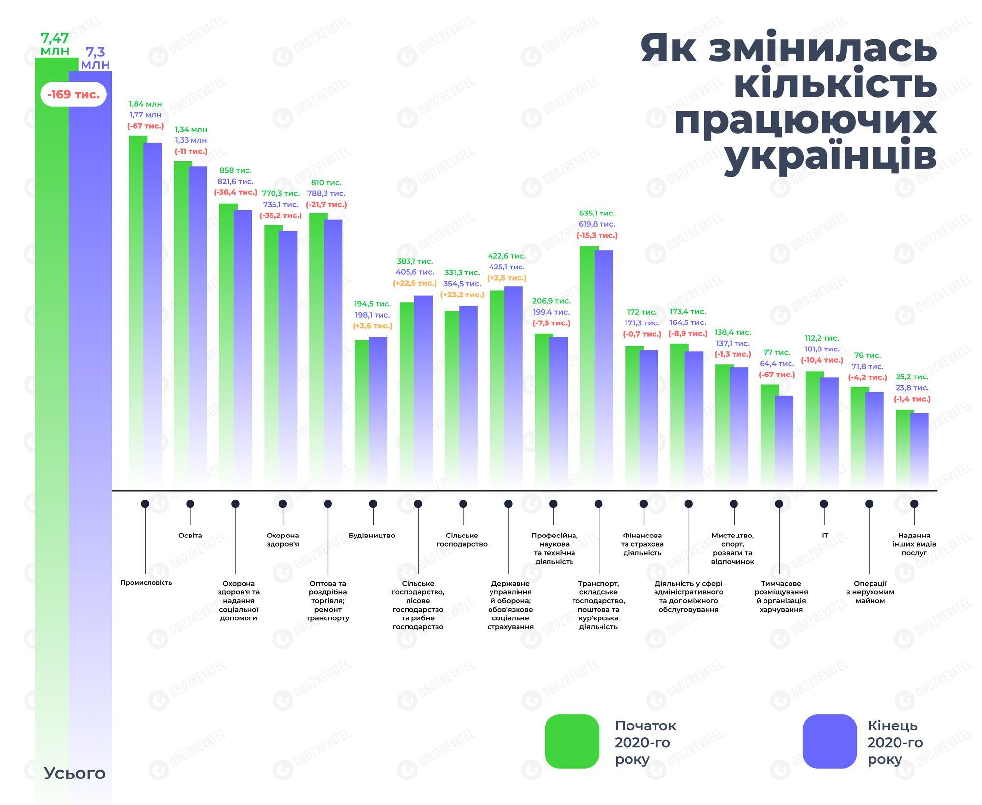 Достойных зарплат и пенсий не будет: украинцы подставляются под удар, пытаясь обмануть государство