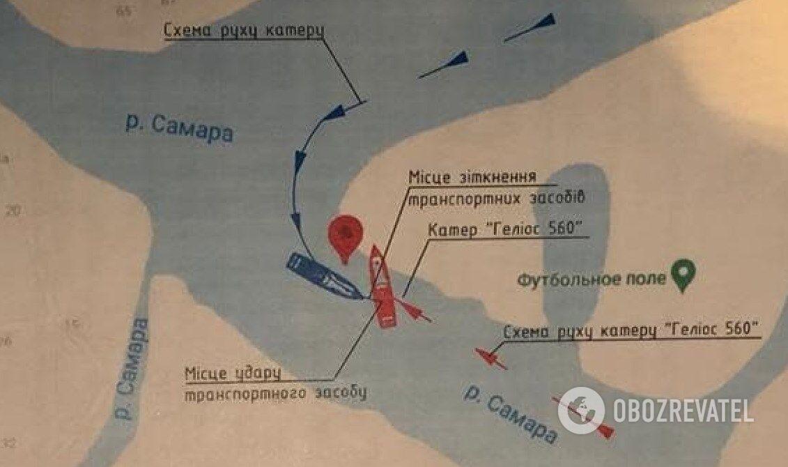 Схема руху катерів