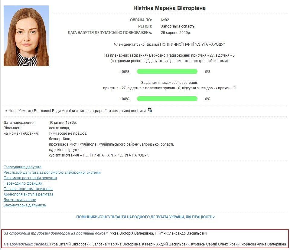 Помощники Марины Никитиной по состоянию на 22 октября 2019 года