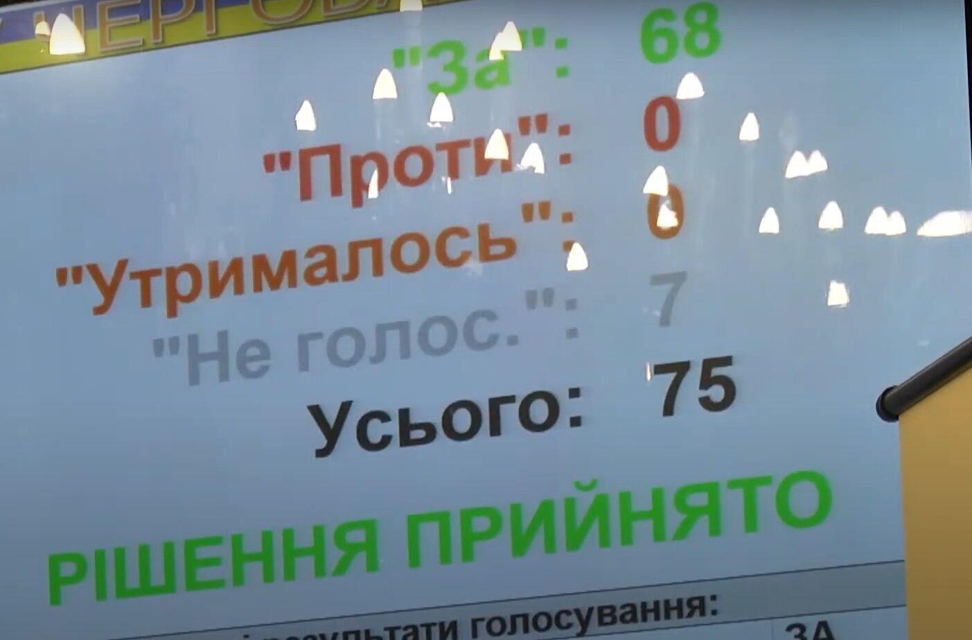 Депутаты проголосовали за обращение.