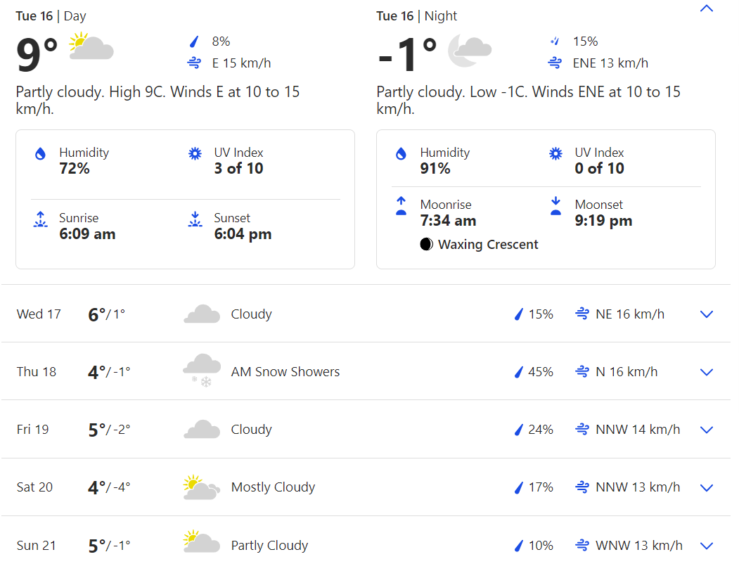 Погода в столиці України.