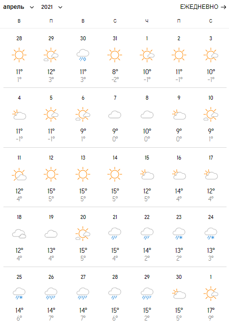 Погода в квітні у Львові.